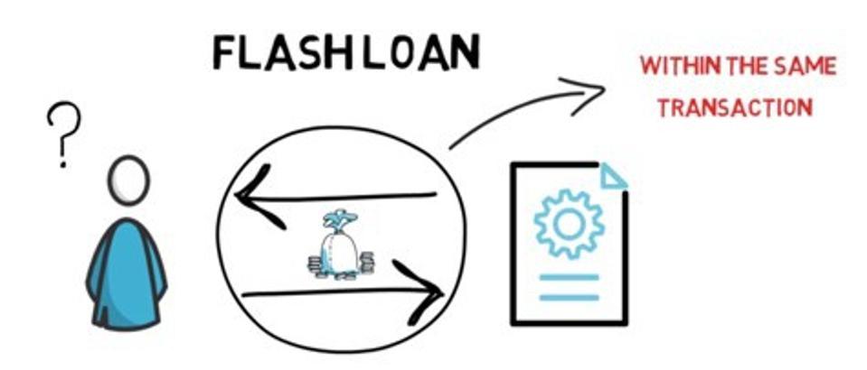 Pinjaman flash adalah primitif DeFi, pengguna dapat membuka dan menutup pinjaman dalam transaksi yang sama