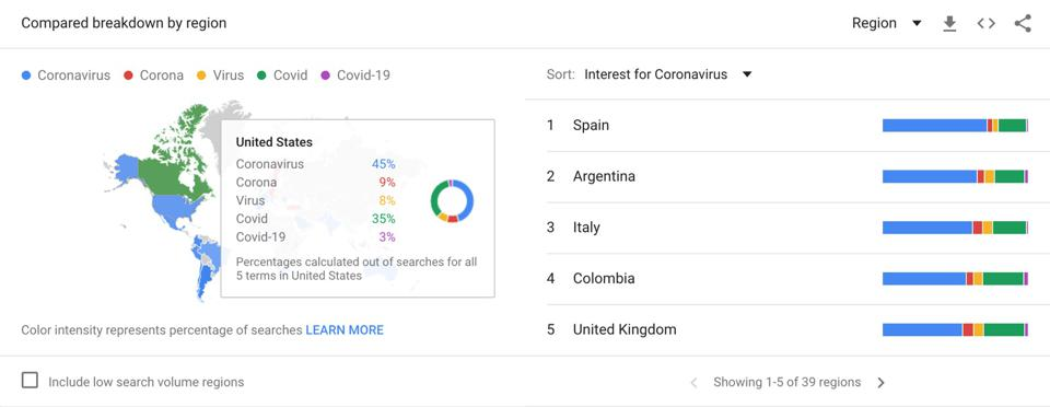 Google Trends results from the US for terms associated with 'Coronavirus'.