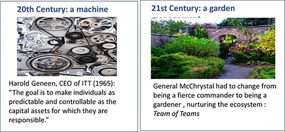 From machine to garden