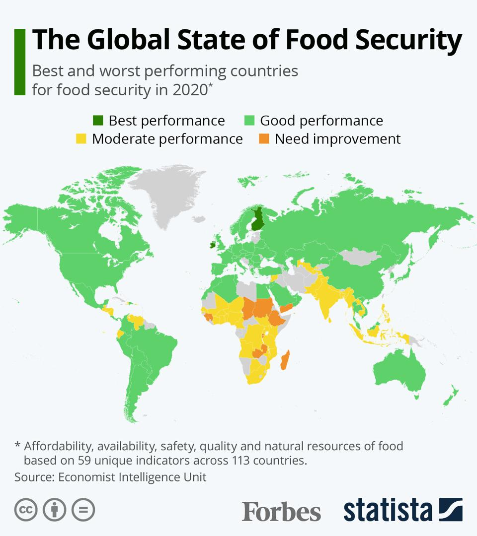 The Global State of Food Security