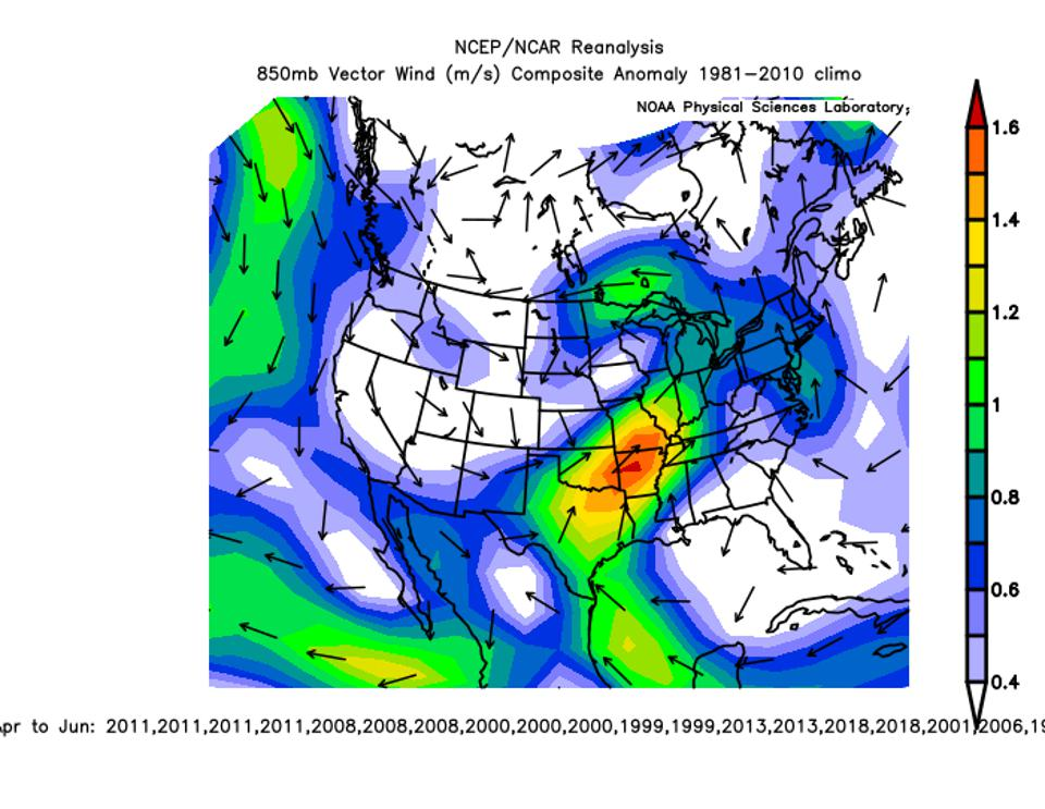 A stronger southerly low-level jet from the Gulf can bring enhanced moisture and instability northward.