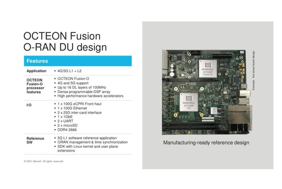 OCETON Fusion O-RAN DU design