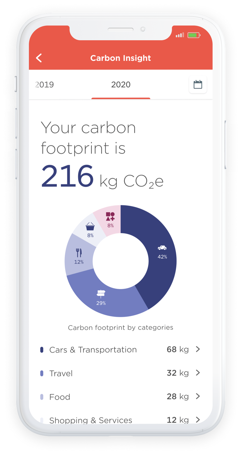Meniga's carbon footprint mobile banking solution allows customers to see exactly how their spending creates emissions