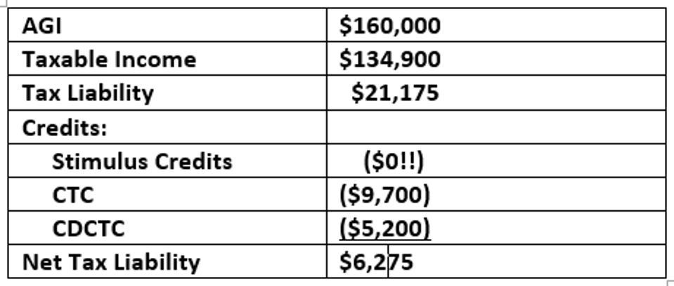 AGI $160,000