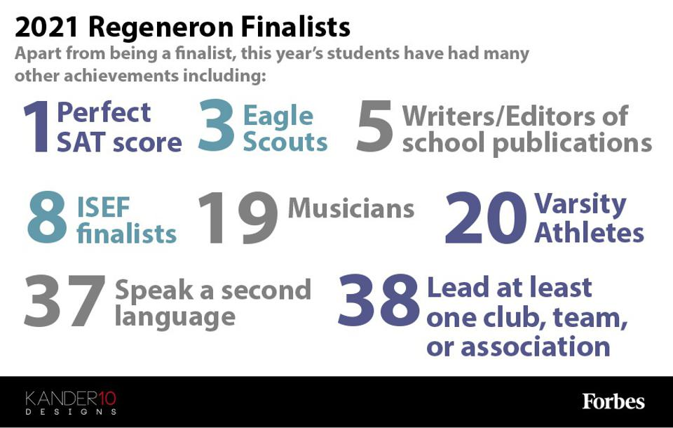A list of achievements of the finalists in this year competition