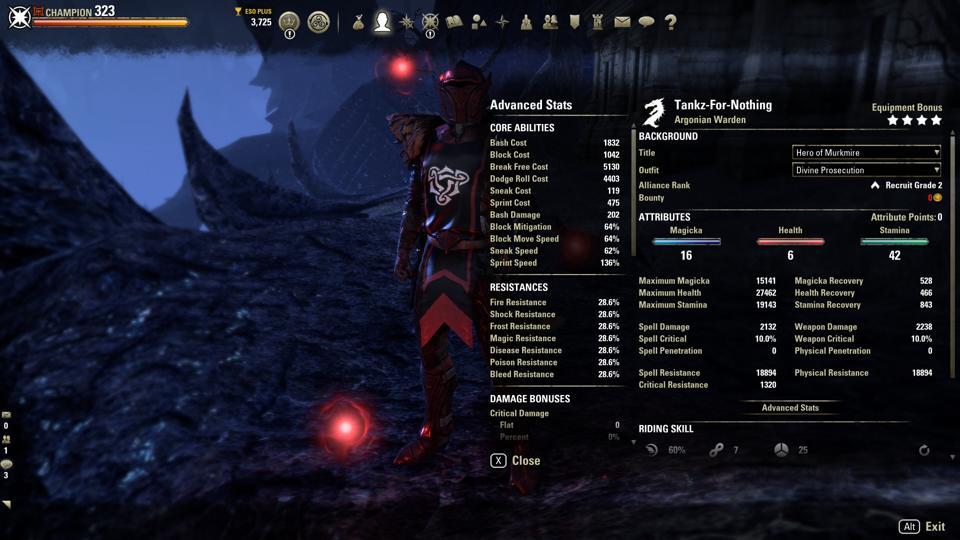 Advanced Stats in Elder Scrolls Online