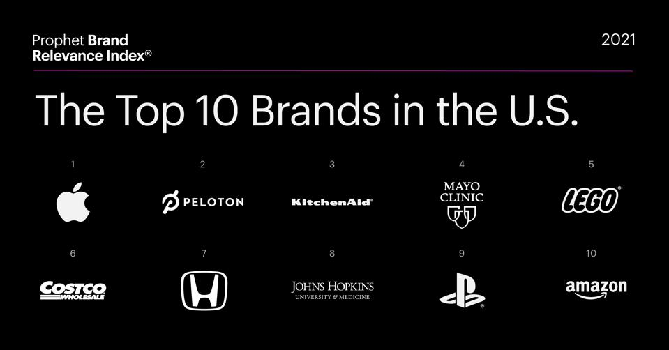 Top 10 consumer-ranked brands from the 2021 Prophet Brand Relevance Index®.