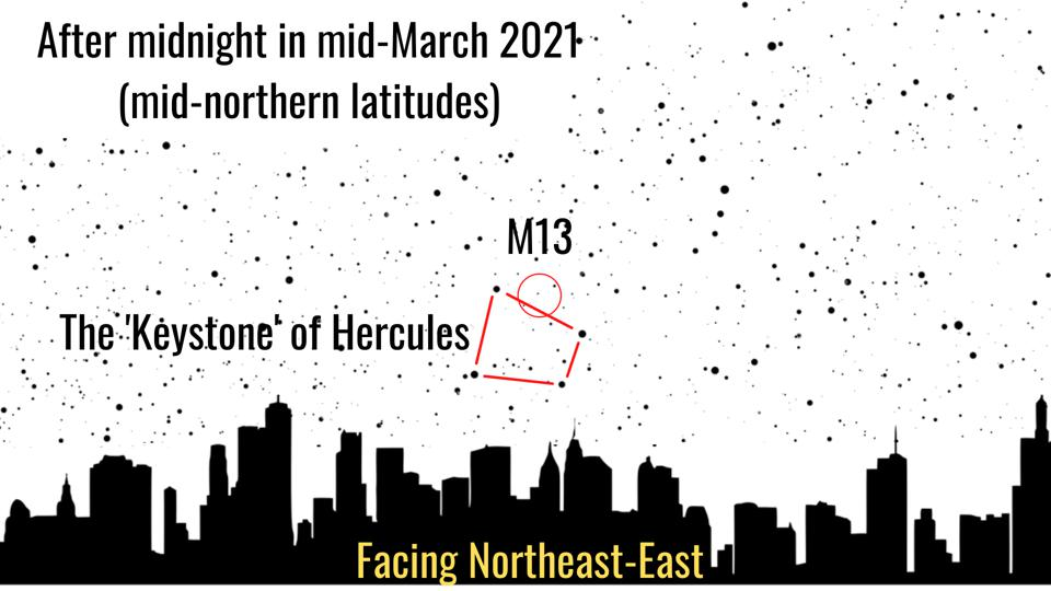 How to find the Great Globular Cluster in Hercules (M13).