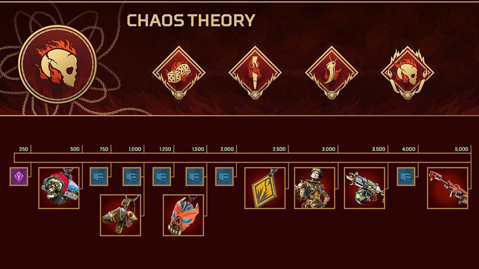 Chaos Theory Apex Legends