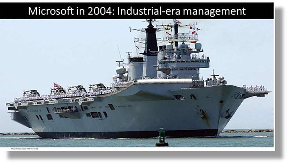 Figure 5: Microsoft 2004