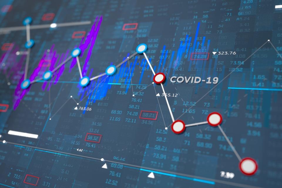 Stock market Covid-19