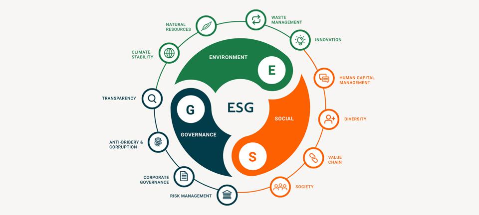 ESG factors from BWFA.com