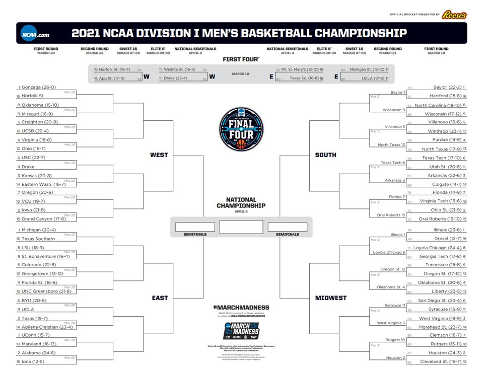 NCAA Tournament 2021 Schedule Today: Scores, Times, TV ...