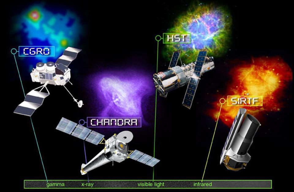 NASA's original four great observatories: Compton, Chandra, Hubble and Spitzer.
