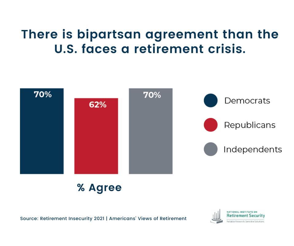 Democrats, Republicans and Independents say the U.S. faces a retirement crisis.