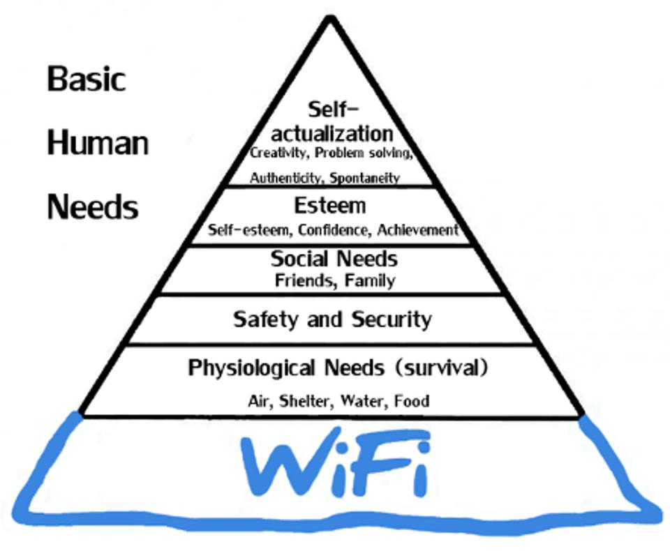 """A popular meme extends Maslow's hierarchy of needs to add in """"Wi-Fi"""" as a foundational layer."""
