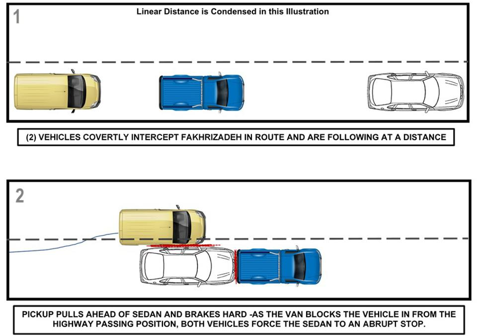 Boxing vehicle stopping maneuver