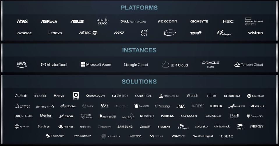 EPYC ecosystem.