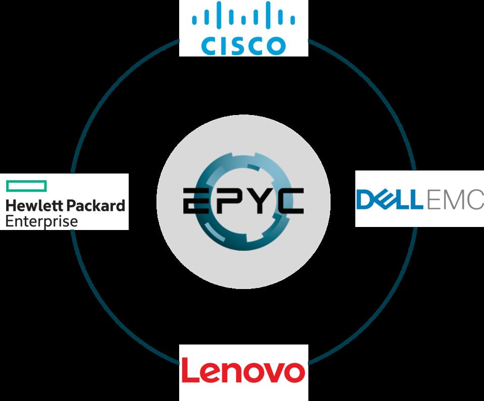 EPYC and its customers.