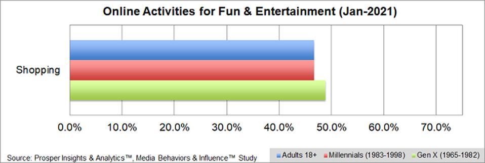 Prosper - Online Fun & Entertainment