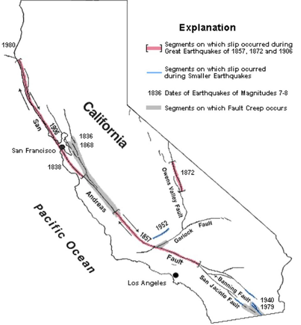 El sistema bloquea San Andreas y otros errores importantes de California: las diferentes partes del error muestran un comportamiento diferente.