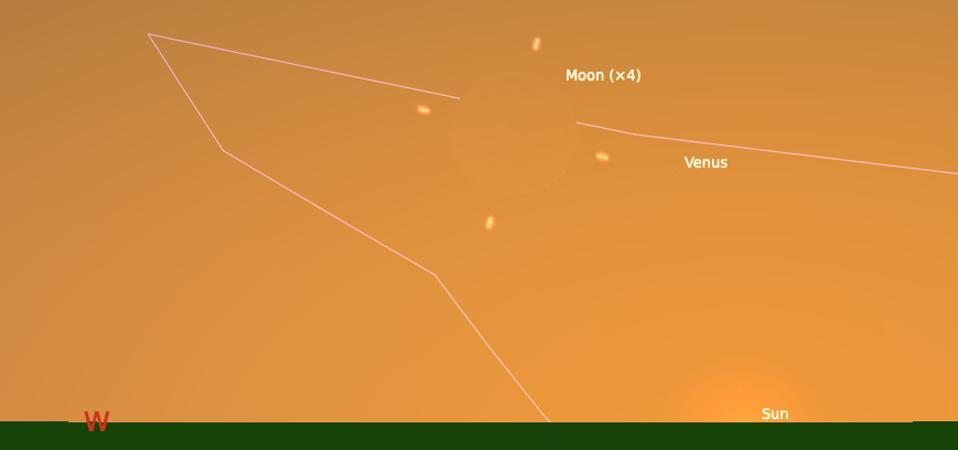 Sky-chart after sunset on Monday, April 12, 2021.