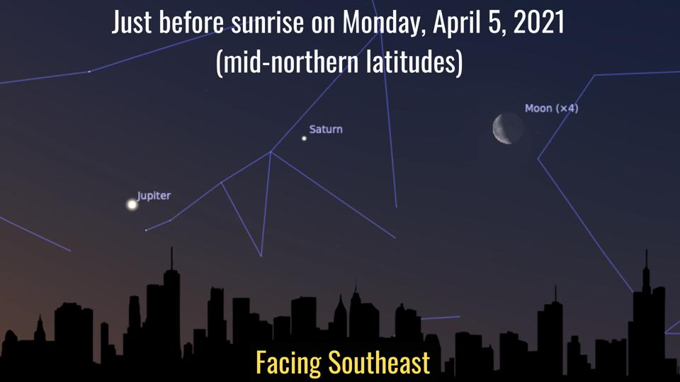 Monday, April 5, 2021: A crescent Moon with Jupiter and Saturn