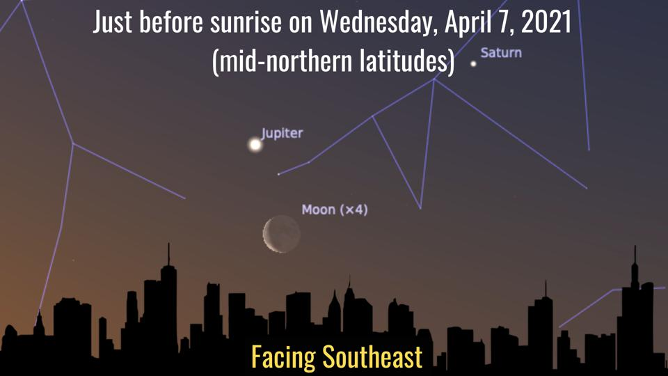 Wednesday, April 7, 2021: A slender crescent Moon close to Jupiter