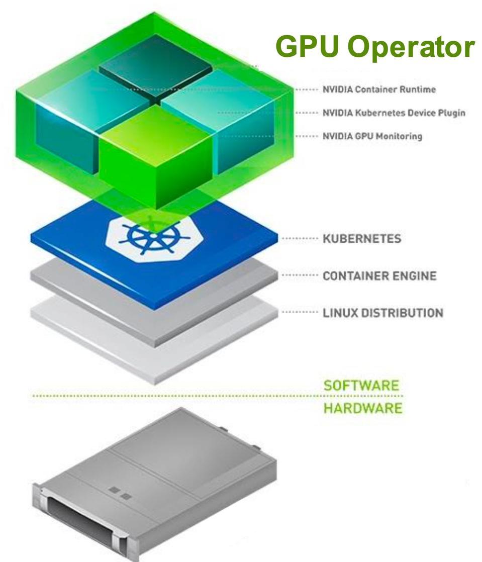 GPU Operator