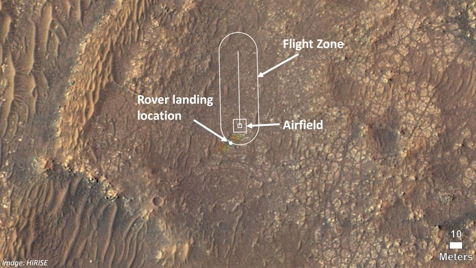 This image shows where NASA's Ingenuity Mars Helicopter team will attempt its test flights. Helicopter engineers added the locations for the rover landing site, the airfield (the area where the helicopter will take off and return), and the flight zone (the area within which it will fly) on an image taken by the High Resolution Imaging Experiment (HiRISE) camera aboard NASA's Mars Reconnaissance Orbiter.