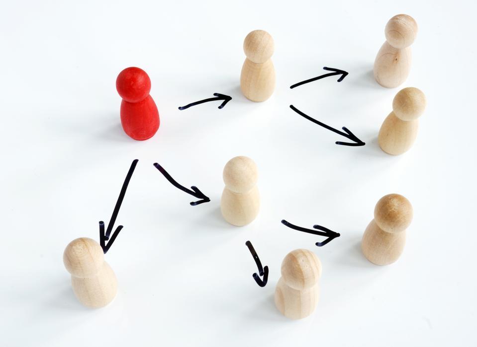 Delegating concept.
