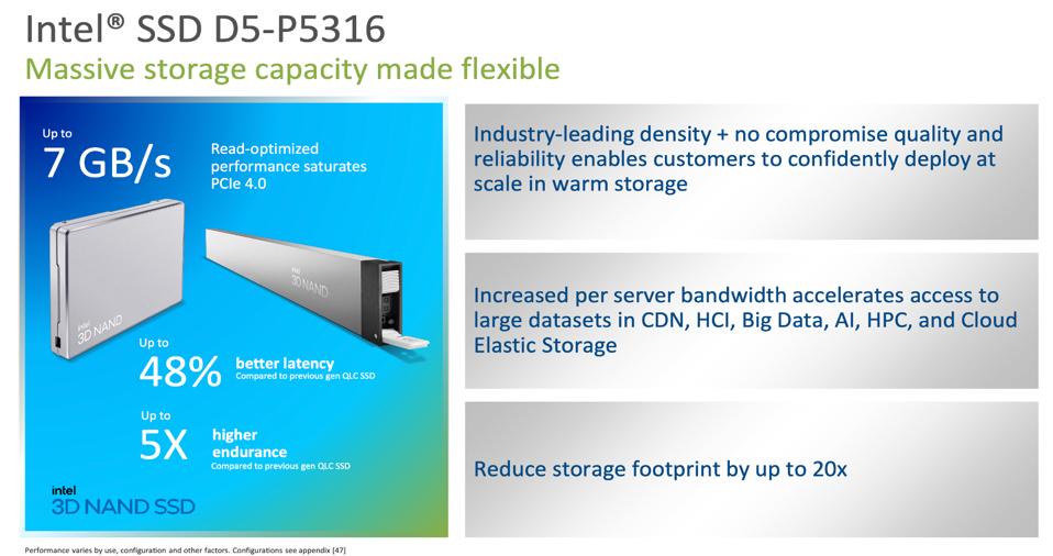 Intel's Data Center NVMe SSDs