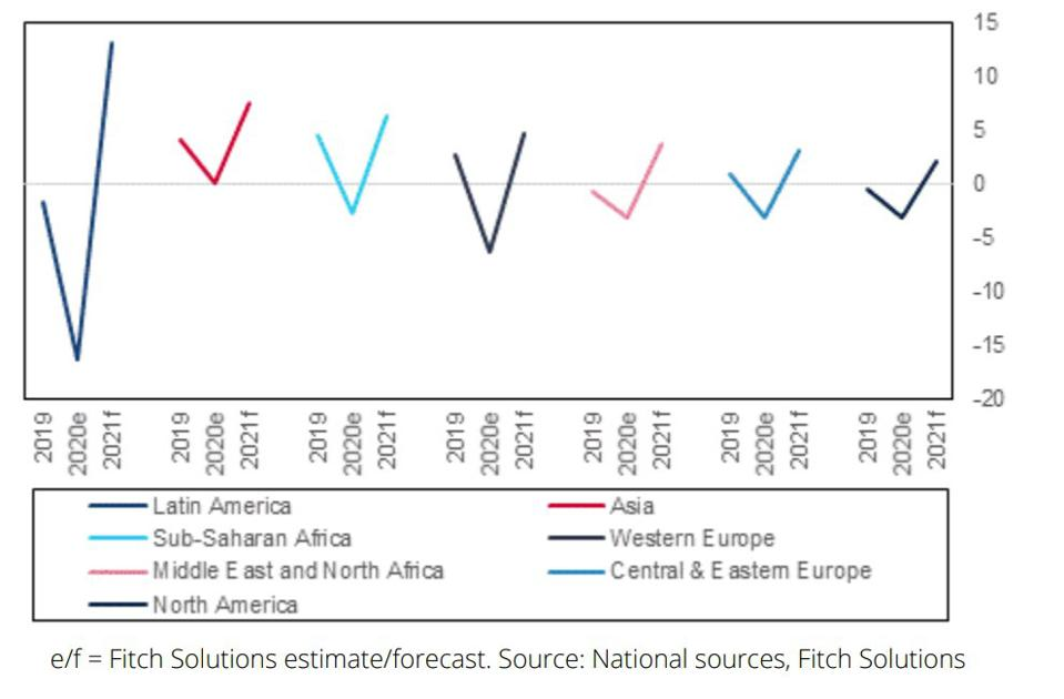 Latin America To Exhibit Greatest Growth