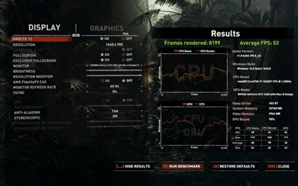 Shadow of Tomb Raider FPS Results on 1440 x 900 Resolution