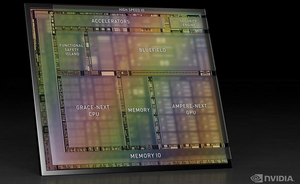 NVIDIA DRIVE Atlan SoC With Grace CPU And BlueField DPU