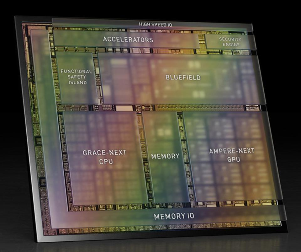 Die photo of the new Nvidia Atlan automotive SoC