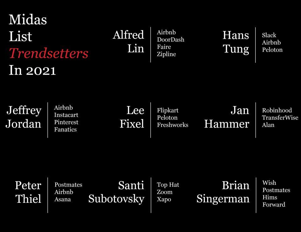 Midas List Trendsetters in 2021