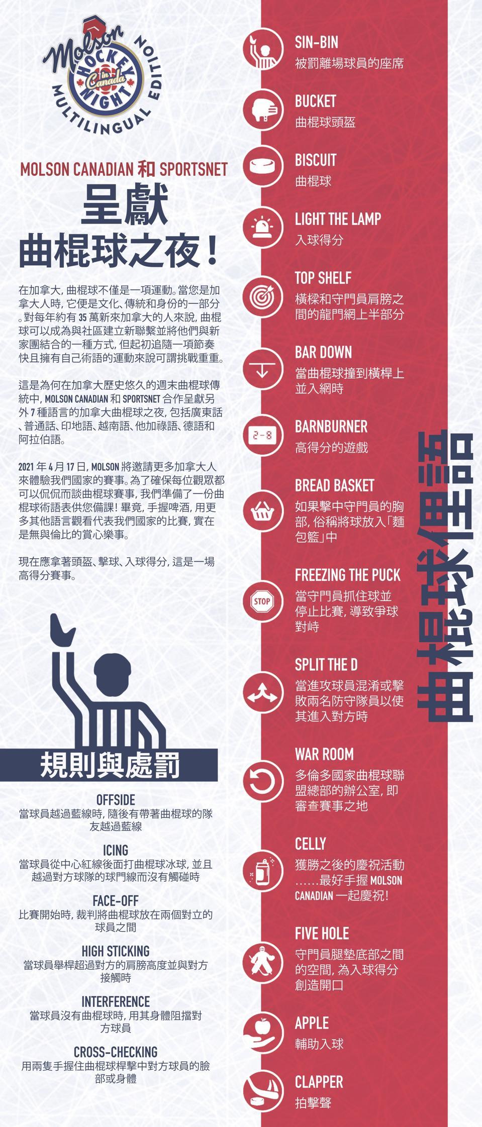 Cantonese Hockey Night in Canada lingo sheet.