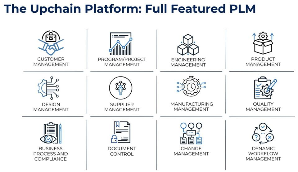 Upchain's PLM/PDM capabilities serve a variety of technical functions.