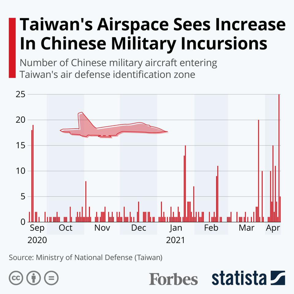 Taiwan's Airspace Sees Increase In Chinese Military Incursions