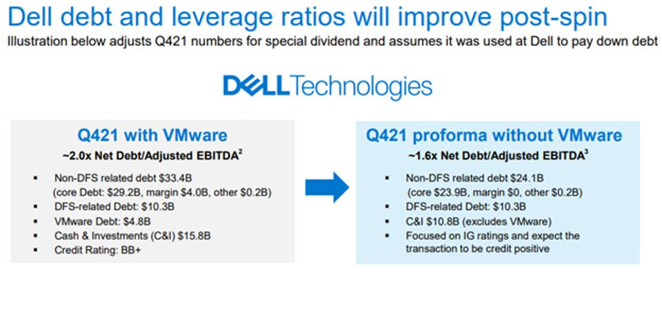 Dell Tech improved debt profile