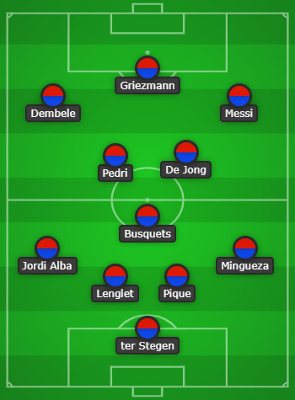 FC Barcelona will line up as such against Athletic Bilbao in the Copa del Rey final.