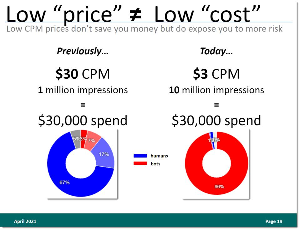 low prices are not the same as cost savings