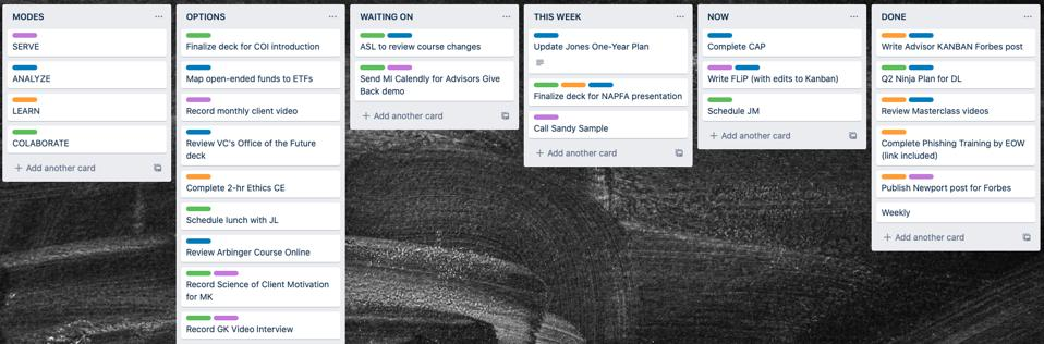 A personal Kanban system for financial advisors