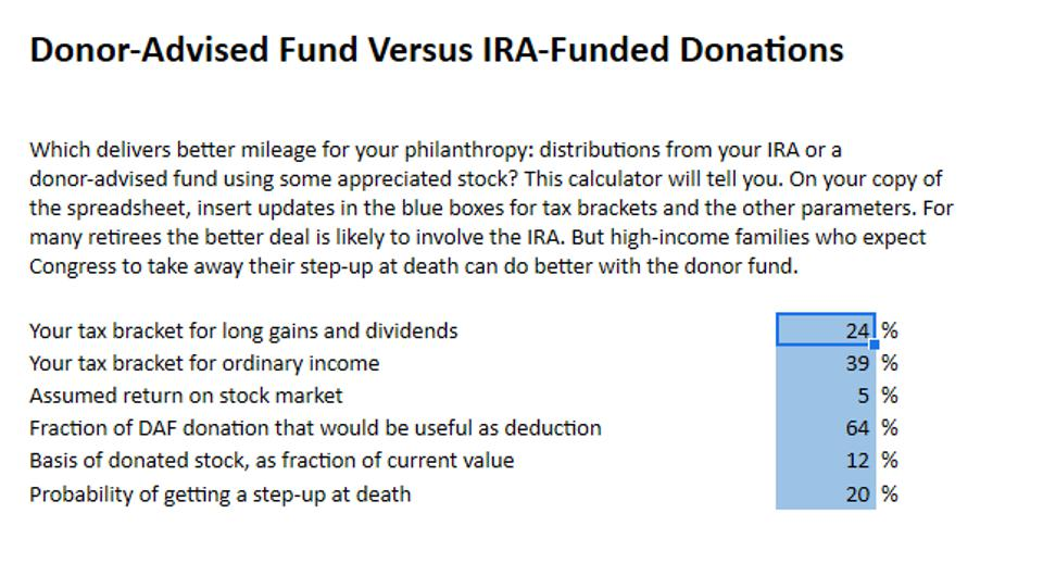 Compare the fund recommended by donors to the IRA funded charity.