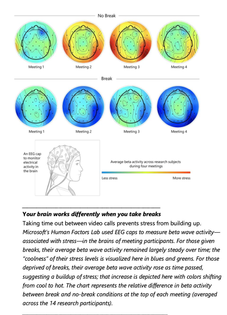 Your brain works differently when you take breaks.