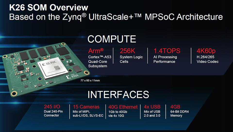 Xilinx Kria K26 SOM Features And Specs