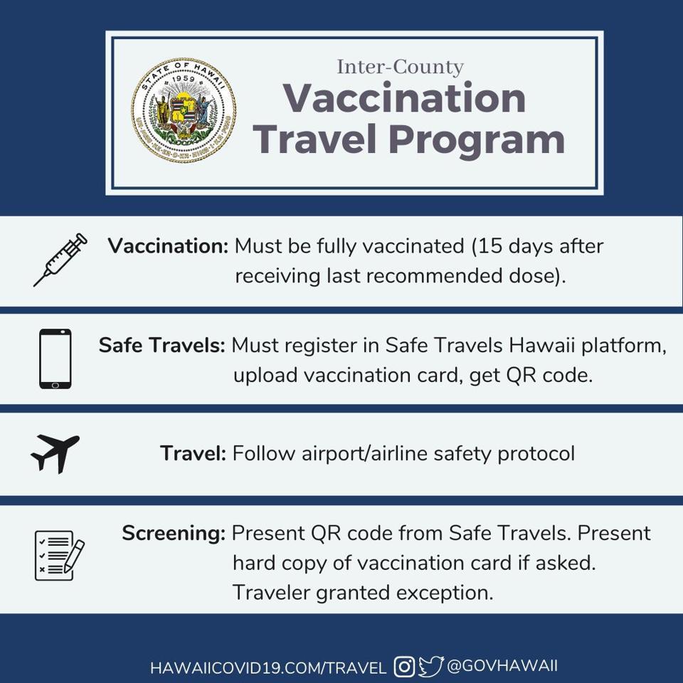 Hawaii's new vaccine passport program