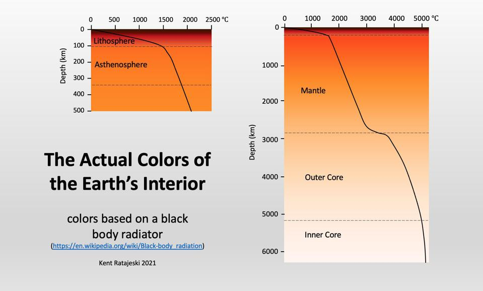 The actual colors that you would see inside the Earth.