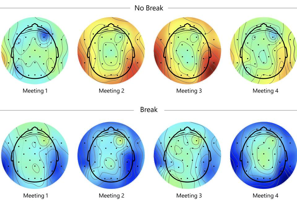 Illustration by Brown Bird Design - Brain activity when having meetings without and with breaks - no break show much more red and yellow areas. Break show more blue and light green areas